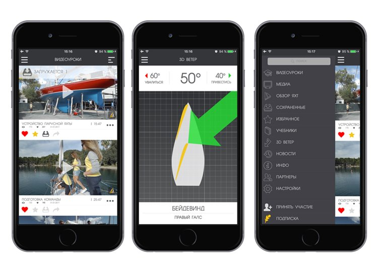 Sailing Time – мобильное приложение для яхтинга