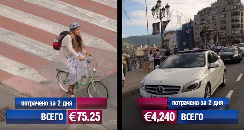 «Орёл и решка»: города Испании - Бильбао (Страна Басков) – 9 сезон «Неизведанная Европа»