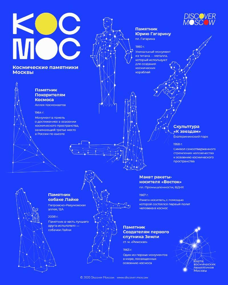 Космические истории Москвы и познавательная инфографика на туристическом портале Discover.Moscow